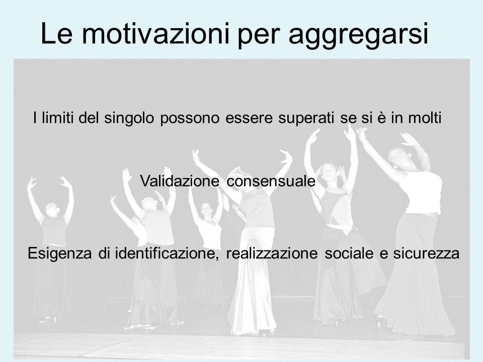 Le motivazioni per aggregarsi Validazione consensuale Esigenza di identificazione, realizzazione sociale e sicurezza I limiti del singolo possono esse