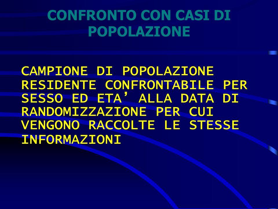 METODI FOLLOW-UP DI INCIDENZA DI TUTTI I SOGGETTI RECLUTATI DALLA DATA DI RANDOMIZZAZIONE AL 31/12/2006 RECORD-LINKAGE CON SDO REGISTRO TUMORI
