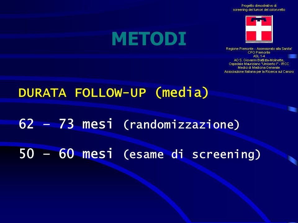 METODI DURATA FOLLOW-UP (media) 62 – 73 mesi (randomizzazione) 50 – 60 mesi (esame di screening)