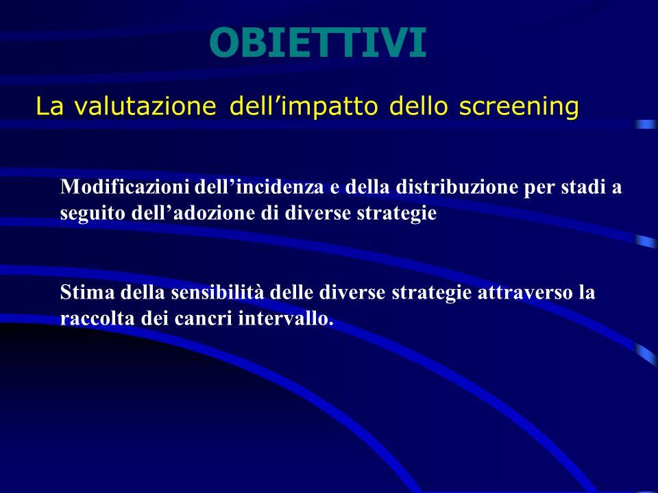OBIETTIVI La valutazione dellimpatto dello screening Modificazioni dellincidenza e della distribuzione per stadi a seguito delladozione di diverse str
