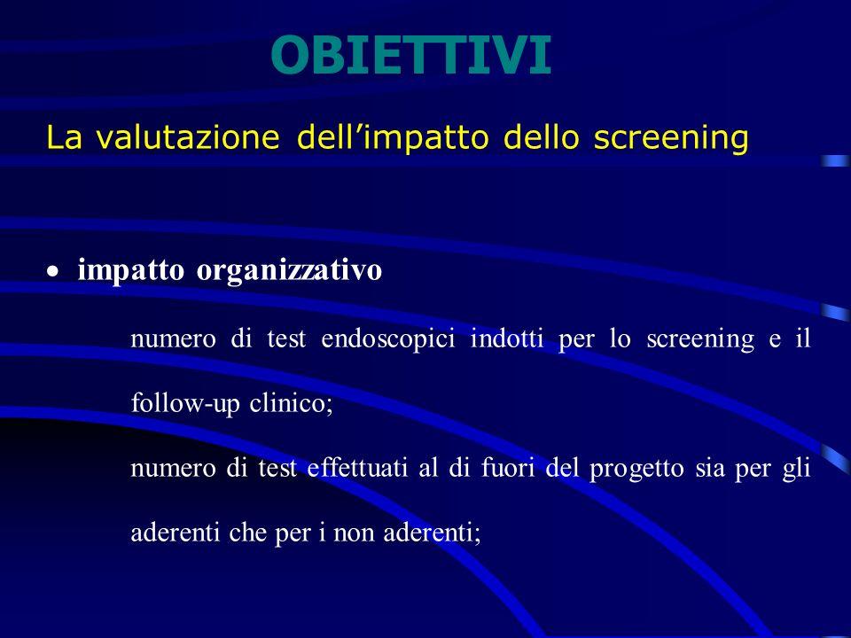 OBIETTIVI La valutazione dellimpatto dello screening impatto organizzativo numero di test endoscopici indotti per lo screening e il follow-up clinico;