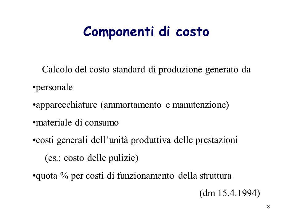 8 Componenti di costo Calcolo del costo standard di produzione generato da personale apparecchiature (ammortamento e manutenzione) materiale di consum