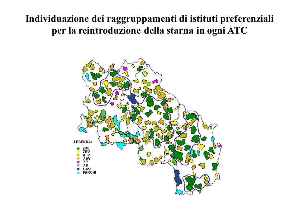Individuazione dei raggruppamenti di istituti preferenziali per la reintroduzione della starna in ogni ATC
