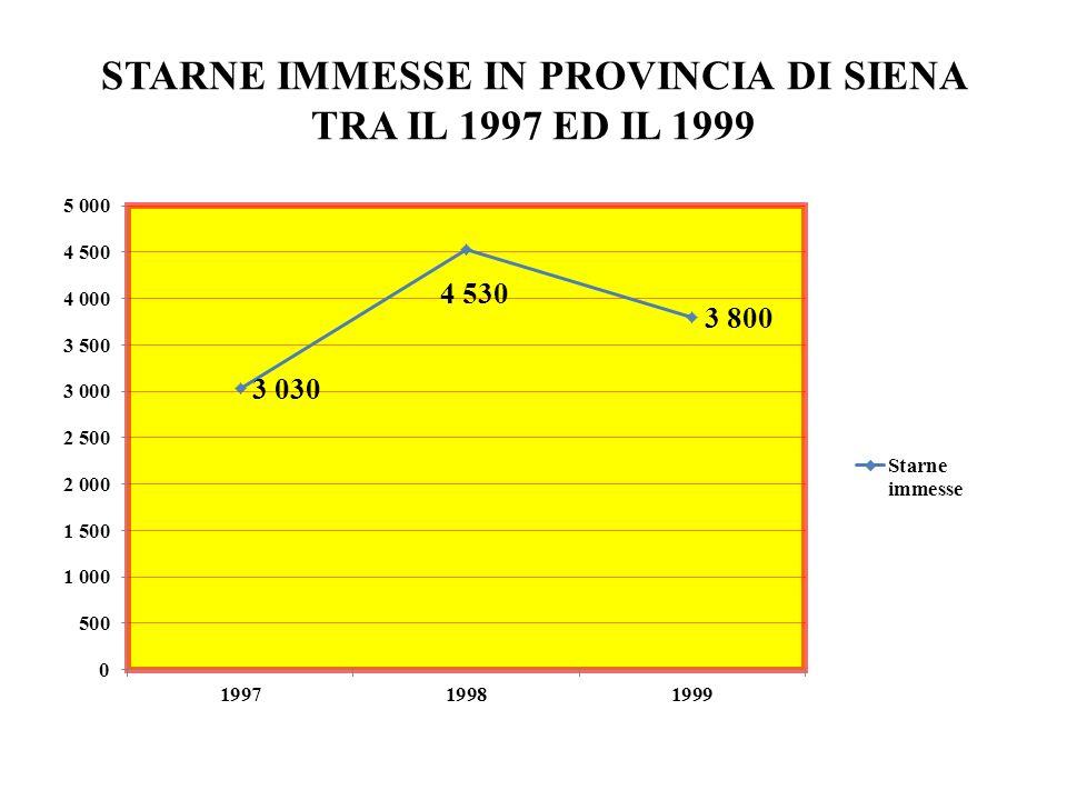Cambiamento in percentuale della densità preriproduttiva in relazione alla temperatura media estiva dellanno precedente.