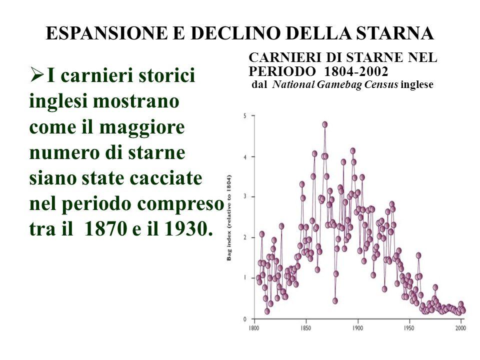 ESPANSIONE E DECLINO DELLA STARNA I carnieri storici inglesi mostrano come il maggiore numero di starne siano state cacciate nel periodo compreso tra il 1870 e il 1930.
