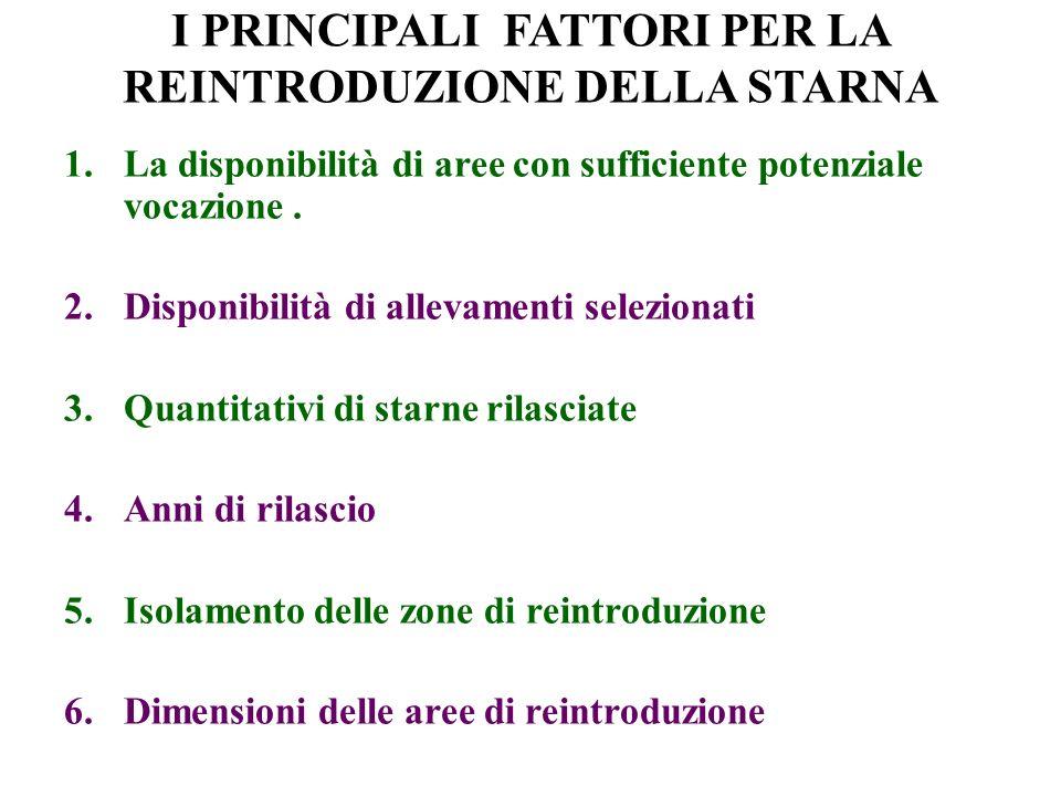 I PRINCIPALI FATTORI PER LA REINTRODUZIONE DELLA STARNA 1.La disponibilità di aree con sufficiente potenziale vocazione.