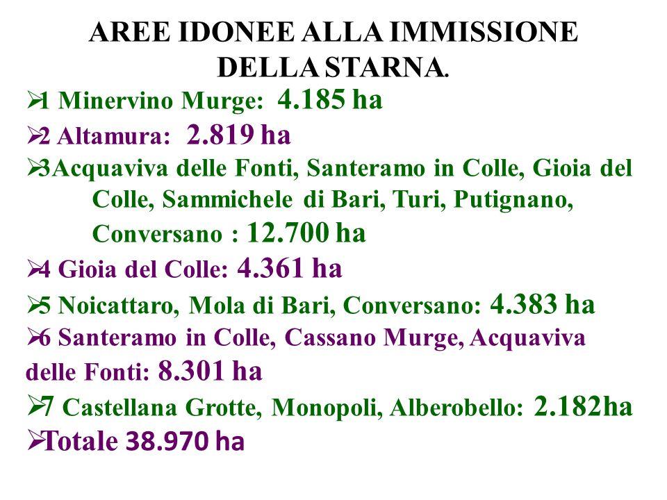 AREE IDONEE ALLA IMMISSIONE DELLA STARNA. 1 Minervino Murge: 4.185 ha 2 Altamura: 2.819 ha 3Acquaviva delle Fonti, Santeramo in Colle, Gioia del Colle