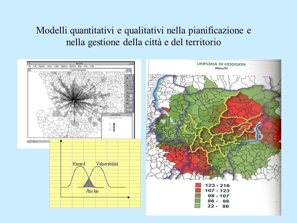 Modelli quantitativi e qualitativi nella pianificazione e nella gestione della città e del territorio