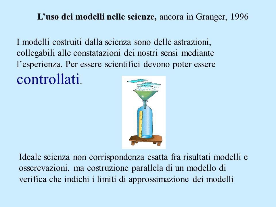 Nelle scienze sociali il problema di non potere trasformare nel modello la realtà studiata in oggetti manipolabili logicamente e matematicamente.