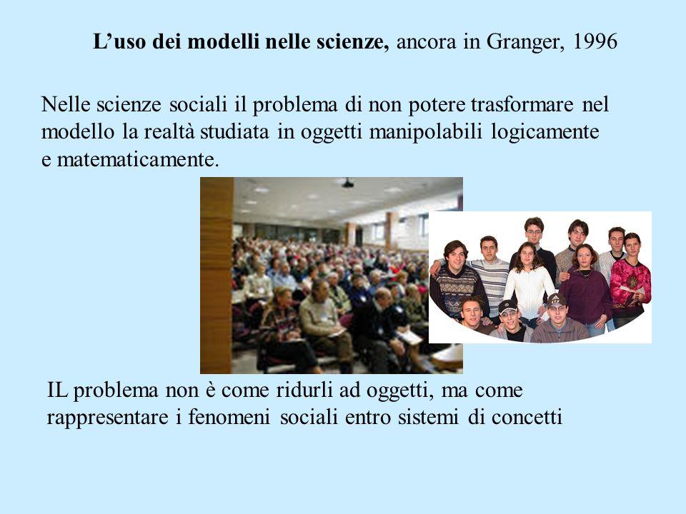Progresso nella scienza: Luso dei modelli nelle scienze, ancora in Granger, 1996 * problemi ben posti * soluzioni Errore da evitare: trasformare conoscenze scientificamente stabilite in norme di scelta e di azione