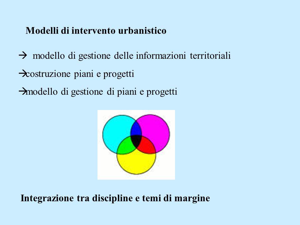 Modelli di intervento urbanistico modello di gestione delle informazioni territoriali costruzione piani e progetti modello di gestione di piani e progetti Integrazione tra discipline e temi di margine