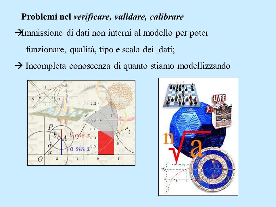 Granger, in La scienza e le scienze, Il Mulino, Milano, 1996, dice: la dimostrazione matematica è n grado di stabilire la verità di enunciati allinterno di un sistema di assiomi.