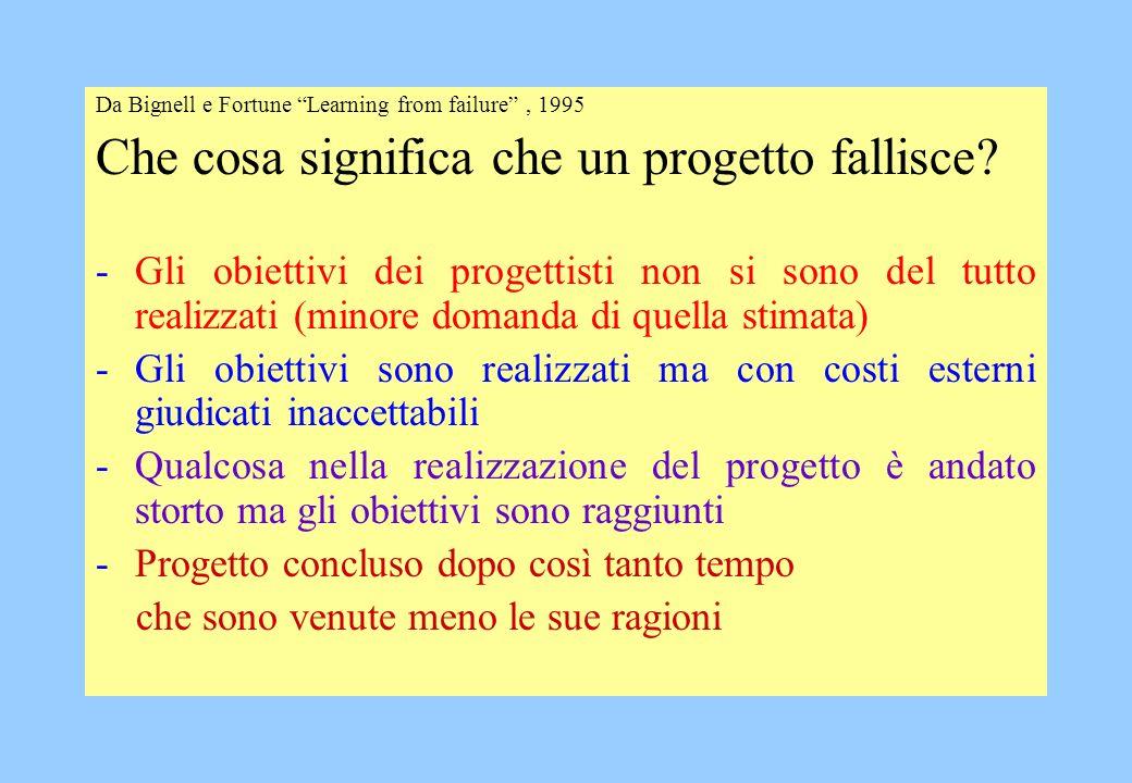Da Bignell e Fortune Learning from failure, 1995 Che cosa significa che un progetto fallisce? -Gli obiettivi dei progettisti non si sono del tutto rea
