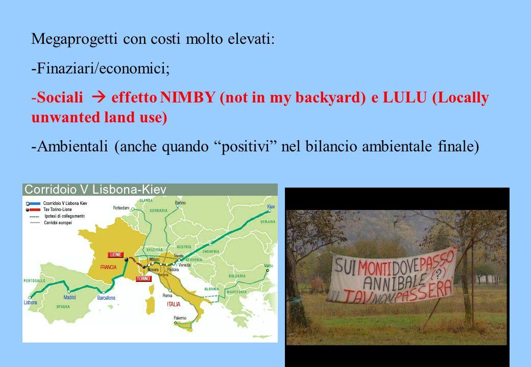 Megaprogetti con costi molto elevati: -Finaziari/economici; -Sociali effetto NIMBY (not in my backyard) e LULU (Locally unwanted land use) -Ambientali