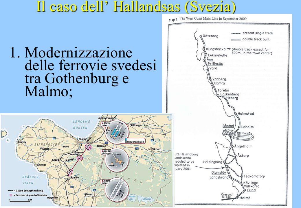 Il caso dell Hallandsas (Svezia) 1. Modernizzazione delle ferrovie svedesi tra Gothenburg e Malmo;