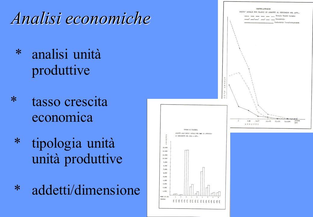 Analisi economiche *analisi unità produttive *tasso crescita economica * tipologia unità unità produttive *addetti/dimensione
