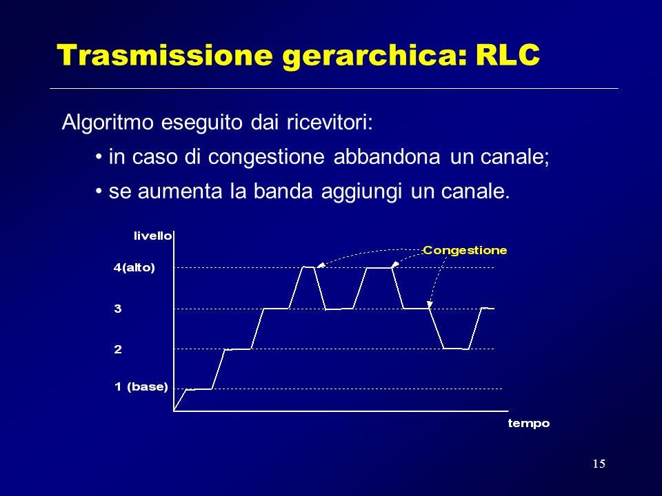 15 Trasmissione gerarchica: RLC Algoritmo eseguito dai ricevitori: in caso di congestione abbandona un canale; se aumenta la banda aggiungi un canale.