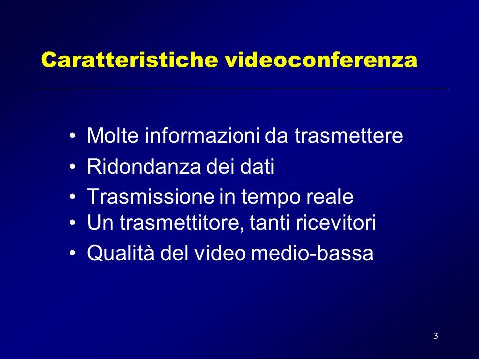 3 Caratteristiche videoconferenza Molte informazioni da trasmettere Ridondanza dei dati Trasmissione in tempo reale Un trasmettitore, tanti ricevitori Qualità del video medio-bassa