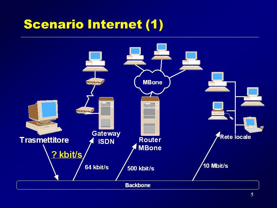 16 Architettura dellapplicazione TRANSCODER: inizialializzazione; UI: interazione con lutente; H261: frame buffer e procedure di codifica/decodifica H261; DEMUXQ: coda di demultiplexing dei frame per la ricostruzione del segnale completo; SCHEDULER: controllo della banda e del frame rate, scelta dei blocchi da inviare; SLAY: interfaccia verso la sorgente video e I ricevitori; MLAY: interfaccia verso la rete; RLC e LAYEREDQ: moduli di integrazione del controllo di congestione RLC.
