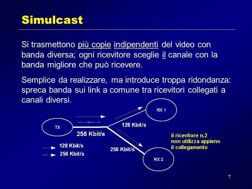7 Simulcast Si trasmettono più copie indipendenti del video con banda diversa; ogni ricevitore sceglie il canale con la banda migliore che può ricevere.