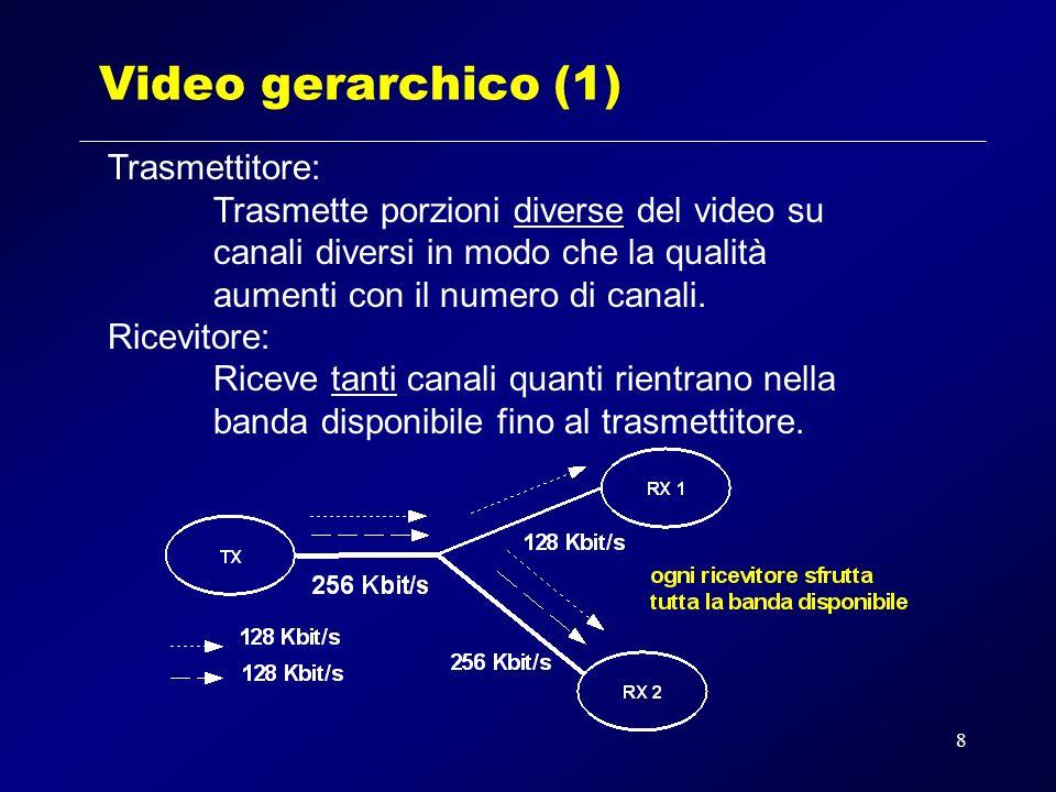 8 Video gerarchico (1) Trasmettitore: Trasmette porzioni diverse del video su canali diversi in modo che la qualità aumenti con il numero di canali.