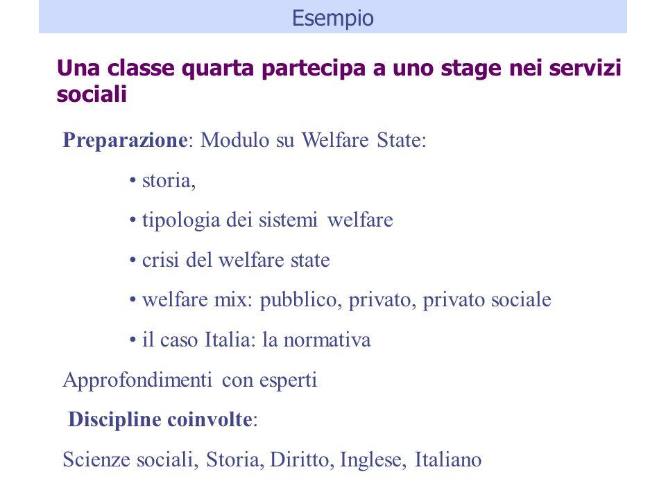 Una classe quarta partecipa a uno stage nei servizi sociali Preparazione: Modulo su Welfare State: storia, tipologia dei sistemi welfare crisi del wel