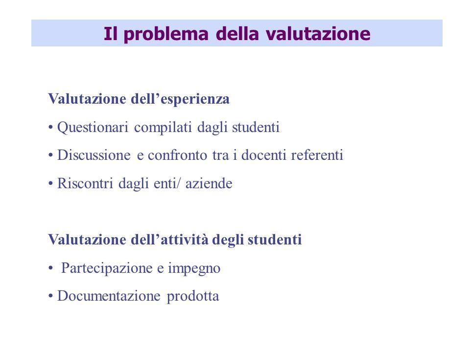 Il problema della valutazione Valutazione dellesperienza Questionari compilati dagli studenti Discussione e confronto tra i docenti referenti Riscontr