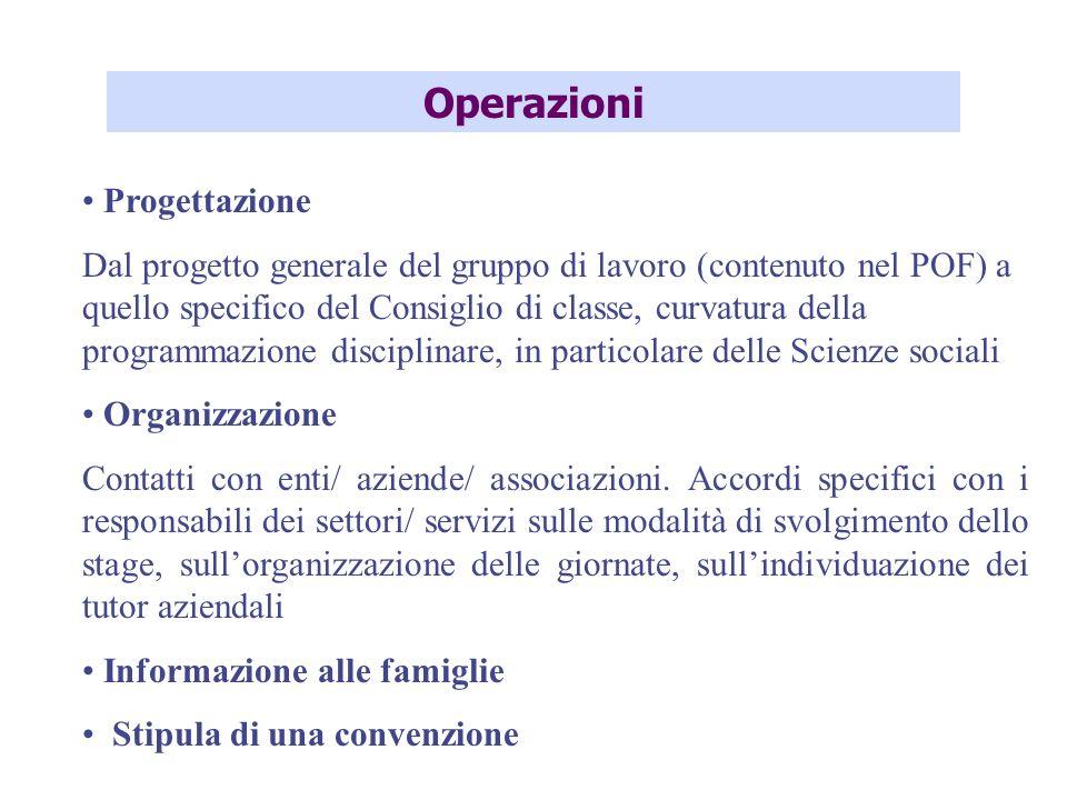 Progettazione Dal progetto generale del gruppo di lavoro (contenuto nel POF) a quello specifico del Consiglio di classe, curvatura della programmazion