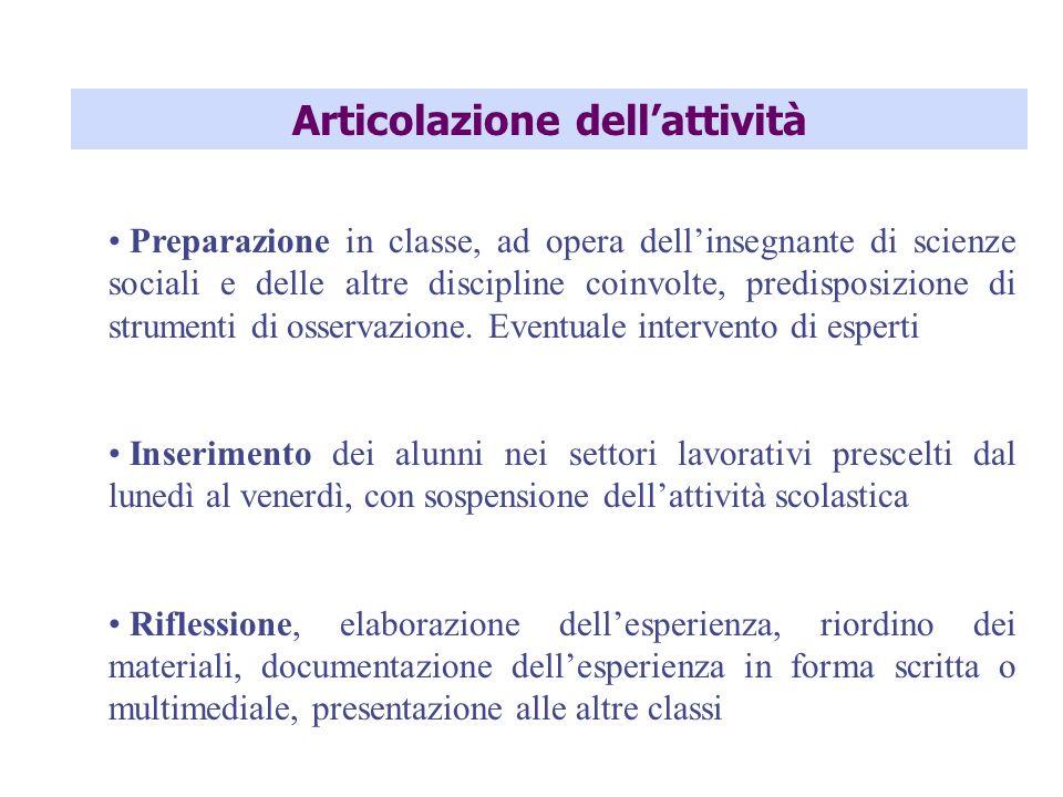 Articolazione dellattività Preparazione in classe, ad opera dellinsegnante di scienze sociali e delle altre discipline coinvolte, predisposizione di s