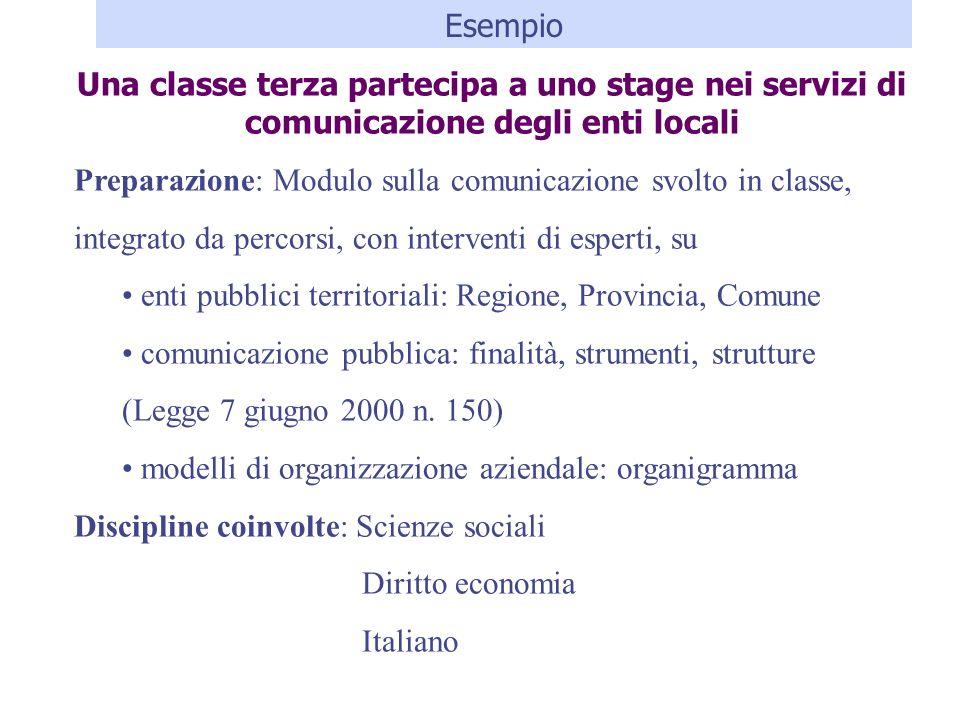 Una classe terza partecipa a uno stage nei servizi di comunicazione degli enti locali Preparazione: Modulo sulla comunicazione svolto in classe, integ