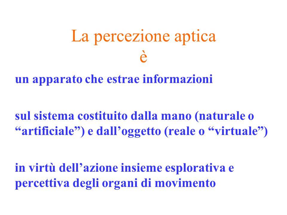 La percezione aptica è un apparato che estrae informazioni sul sistema costituito dalla mano (naturale o artificiale) e dalloggetto (reale o virtuale)