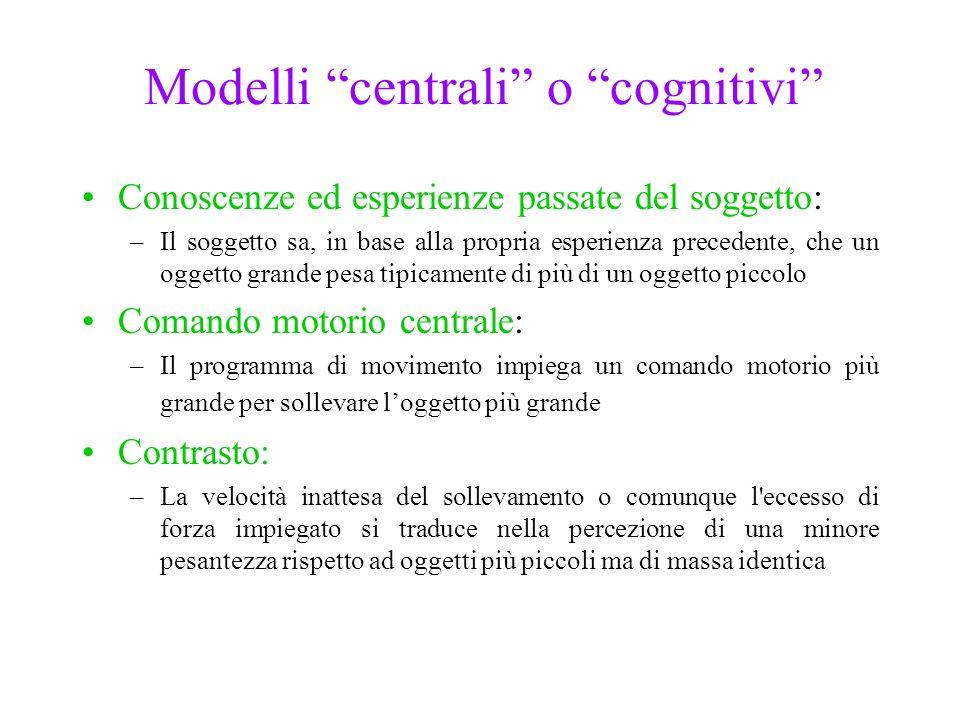 Modelli centrali o cognitivi Conoscenze ed esperienze passate del soggetto: –Il soggetto sa, in base alla propria esperienza precedente, che un oggett