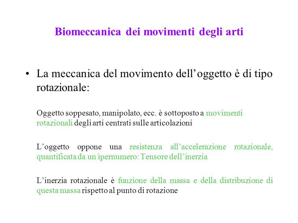 Biomeccanica dei movimenti degli arti La meccanica del movimento delloggetto è di tipo rotazionale: Oggetto soppesato, manipolato, ecc. è sottoposto a