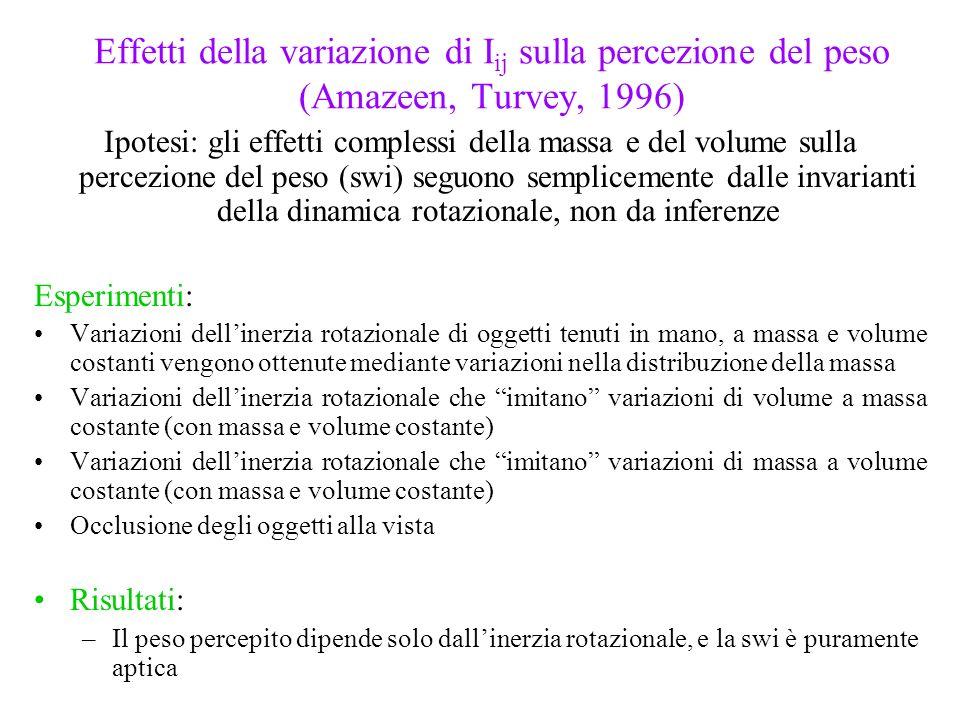 Effetti della variazione di I ij sulla percezione del peso (Amazeen, Turvey, 1996) Ipotesi: gli effetti complessi della massa e del volume sulla perce