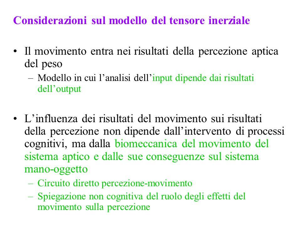 Considerazioni sul modello del tensore inerziale Il movimento entra nei risultati della percezione aptica del peso –Modello in cui lanalisi dellinput
