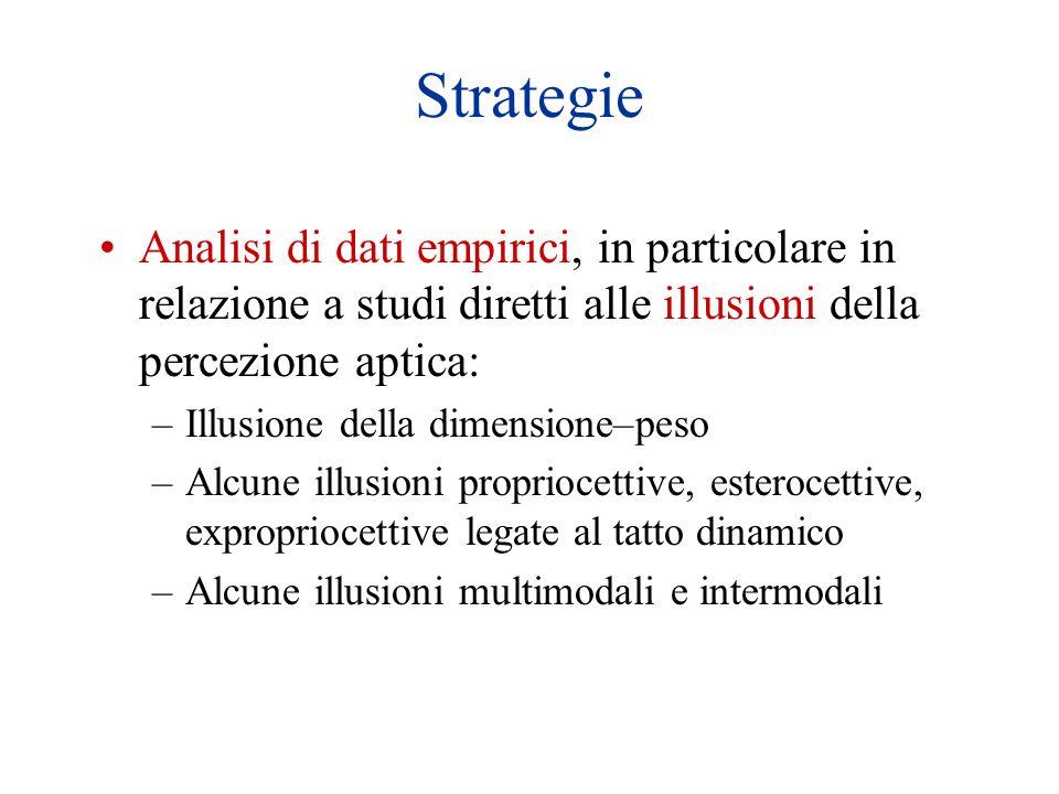Strategie Analisi di dati empirici, in particolare in relazione a studi diretti alle illusioni della percezione aptica: –Illusione della dimensione–pe