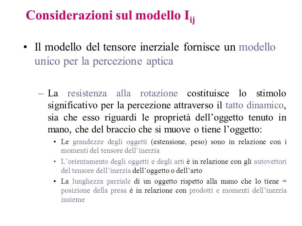 Considerazioni sul modello I ij Il modello del tensore inerziale fornisce un modello unico per la percezione aptica –La resistenza alla rotazione cost