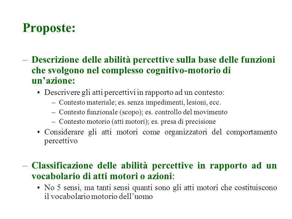 Proposte: –Descrizione delle abilità percettive sulla base delle funzioni che svolgono nel complesso cognitivo-motorio di unazione: Descrivere gli att