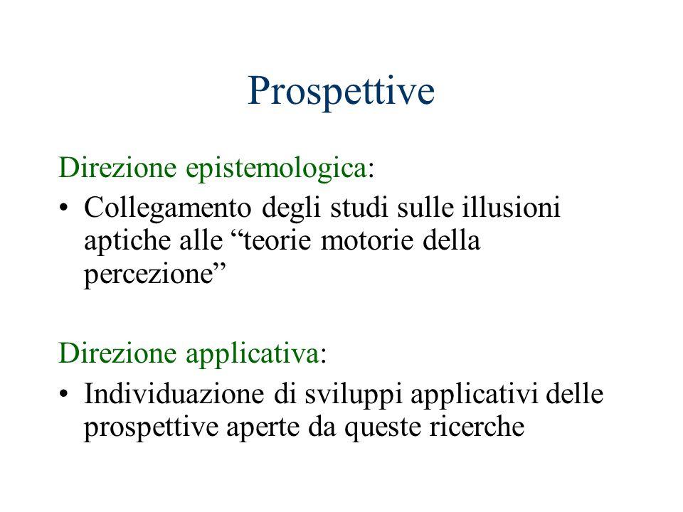 Prospettive Direzione epistemologica: Collegamento degli studi sulle illusioni aptiche alle teorie motorie della percezione Direzione applicativa: Ind
