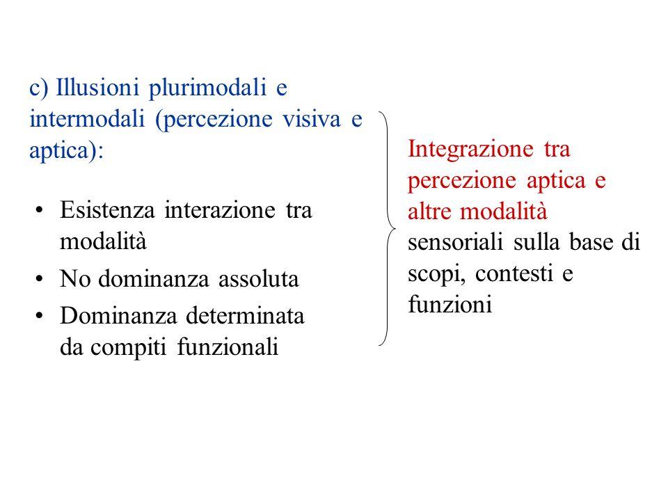 Illusioni del sistema somatosensoriale Illusioni del Tatto dinamico: Illusioni aptiche della propriocezione, esterocezione e expropriocezione Illusioni del Tatto passivo: epicritico: Illusioni cinestetiche e propriocettive (vibrazione, pressione dei meccanocettori dei muscoli, tendini, articolazioni) Illusioni esterocettive senza tatto dinamico (vibrazione, pressione dei meccanocettori della pelle) protopatico: Illusioni termiche Illusioni dolorifiche Illusioni multimodali: Intersensoriali, intrasensoriali, plurimodali, sostituzione sensoriale