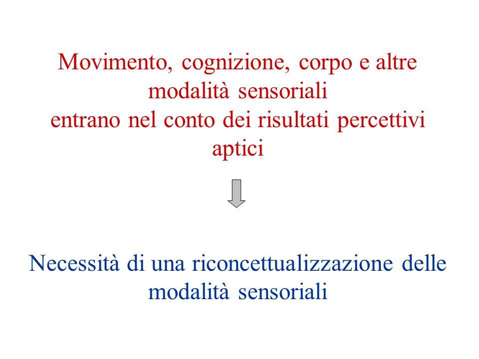 Nel modello del tensore inerziale tutte le forme di percezione aptica sono ricondotte alla percezione del proprio corpo in movimento –Muovere un arto può essere considerato un caso di tatto dinamico, come muovere un oggetto per percepirne il peso –Il sostrato neurale è rappresentato dalla deformazione dei recettori muscolari e tendinei (senso muscolare), sia per la percezione delloggetto che del proprio corpo