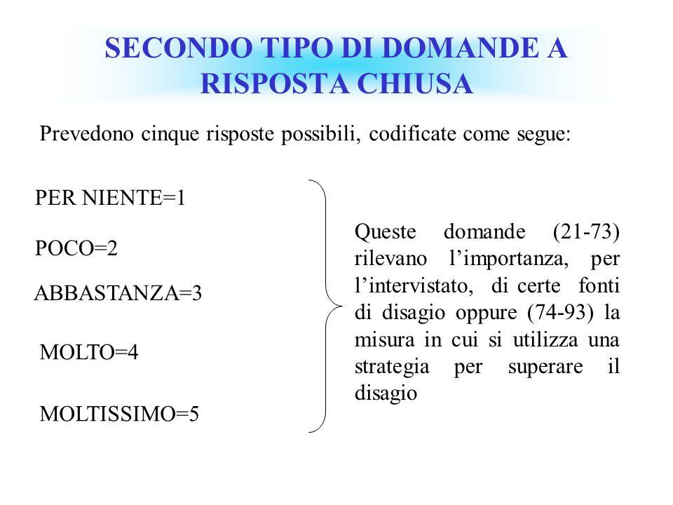 SECONDO TIPO DI DOMANDE A RISPOSTA CHIUSA ABBASTANZA=3 MOLTO=4 MOLTISSIMO=5 Queste domande (21-73) rilevano limportanza, per lintervistato, di certe f