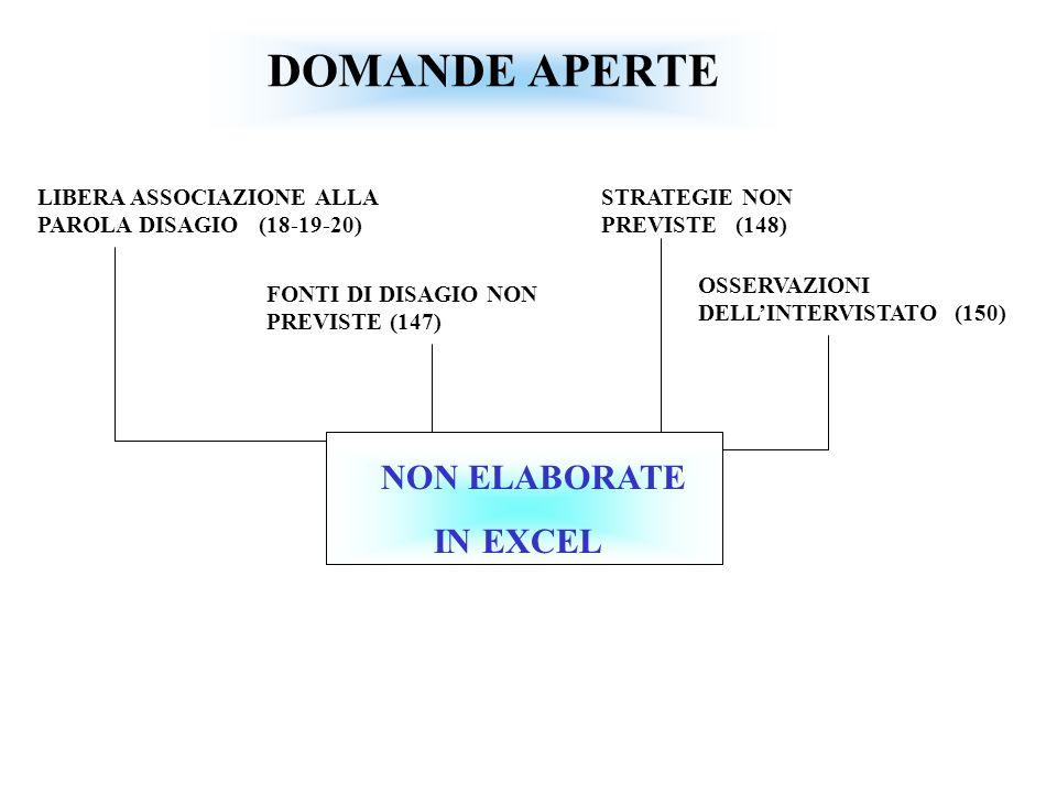 DOMANDE APERTE FONTI DI DISAGIO NON PREVISTE (147) STRATEGIE NON PREVISTE (148) OSSERVAZIONI DELLINTERVISTATO (150) NON ELABORATE IN EXCEL LIBERA ASSO