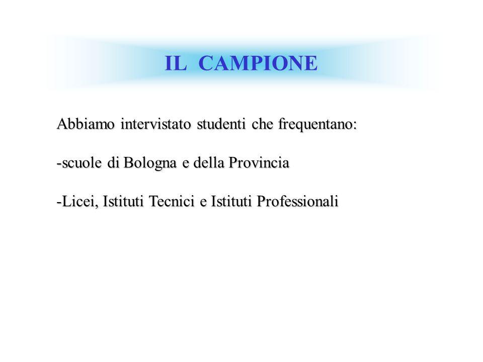 IL CAMPIONE Abbiamo intervistato studenti che frequentano: -scuole di Bologna e della Provincia -Licei, Istituti Tecnici e Istituti Professionali