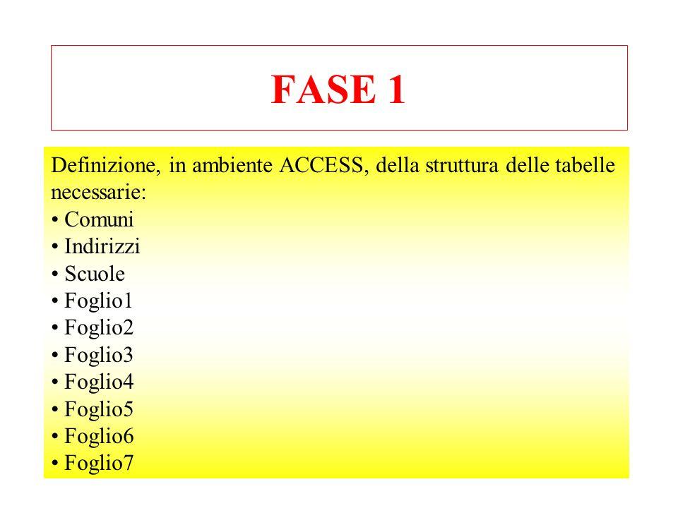 FASE 1 Definizione, in ambiente ACCESS, della struttura delle tabelle necessarie: Comuni Indirizzi Scuole Foglio1 Foglio2 Foglio3 Foglio4 Foglio5 Fogl
