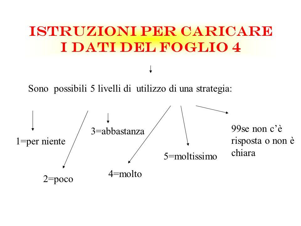 ISTRUZIONI PER CARICARE I DATI DEL FOGLIO 4 Sono possibili 5 livelli di utilizzo di una strategia: 1=per niente 2=poco 3=abbastanza 4=molto 5=moltissi