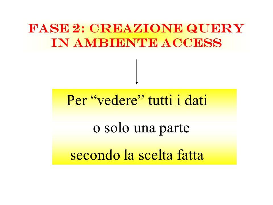 FASE 2: CREAZIONE QUERY IN AMBIENTE ACCESS Per vedere tutti i dati o solo una parte secondo la scelta fatta
