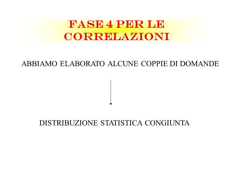 FASE 4 PER LE CORRELAZIONI ABBIAMO ELABORATO ALCUNE COPPIE DI DOMANDE DISTRIBUZIONE STATISTICA CONGIUNTA