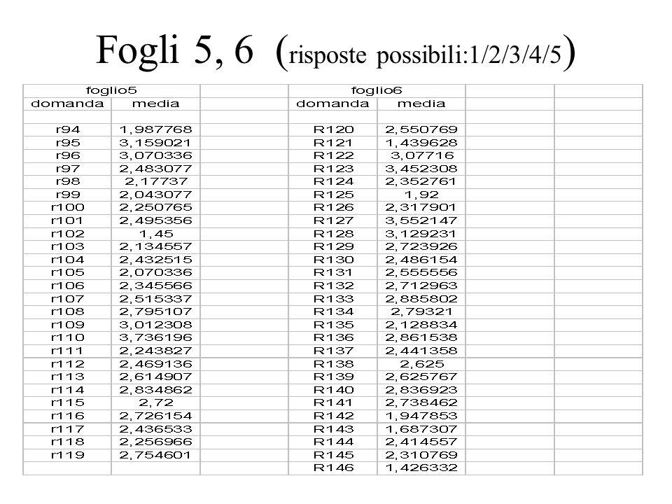 Fogli 5, 6 ( risposte possibili:1/2/3/4/5 )