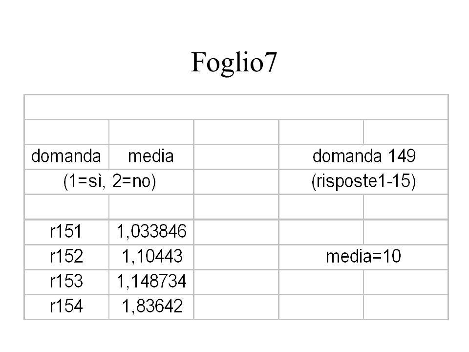 Foglio7
